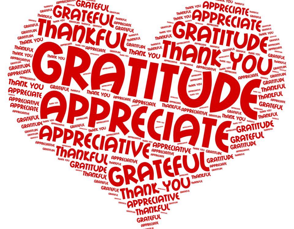 gratitude word cloud - gratitude, appreciation, thankful, appreciate, thank you