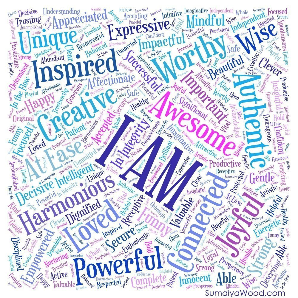The Power of I AM Affirmations